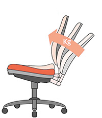 Bürostühle - Funktionen